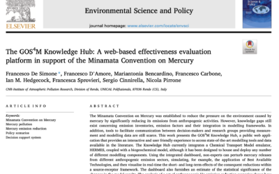 New publication on Environmental Science & Policy: The GOS4M Knowledge Hub
